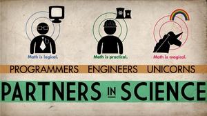 Technology Science 1920x1080 Wallpaper