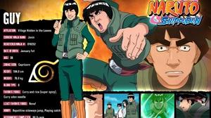 Naruto Might Guy 3840x2400 Wallpaper